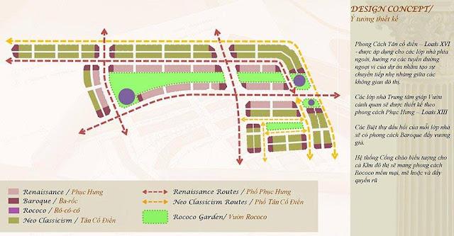 Ý tưởng thiết kế các phân khu trong khu đô thị Louis City