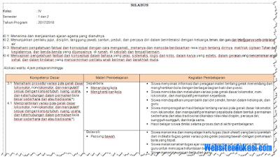 Silabus PJOK Kelas 4 SD/MI Kurikulum 2013 Revisi 2018