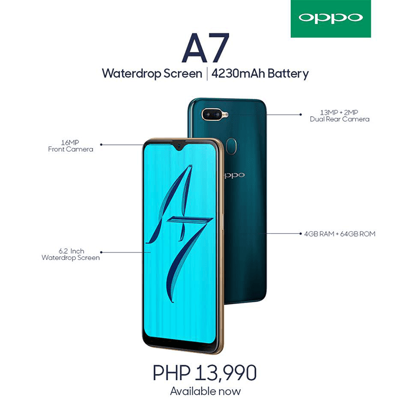 OPPO A7 with waterdrop notch, Hyper Boost tech, and 4,230mAh battery priced in the Philippines