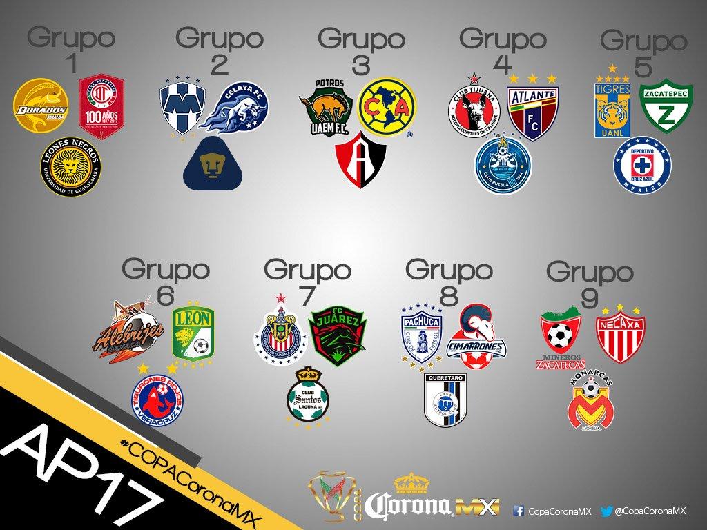 Quedaron definidos los grupos de la Copa MX del Apertura 2017.