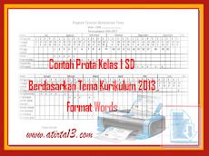 Contoh Prota Kelas 1 SD Berdasarkan Tema Kurikulum 2013 Format Words
