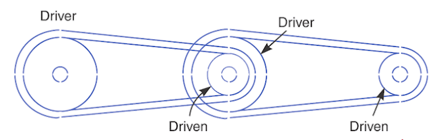compound belt drive diagram