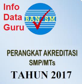 Perangkat Akreditasi Sekolah : SD, SMP dan SMA/SMk, Download Perangkat Akreditasi Sekolah : SD, SMP dan SMA/SMk img