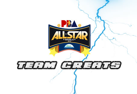 List of TEAM GREATS Roster 2016 PBA All-Star