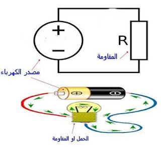 المقاومات الكهربائية