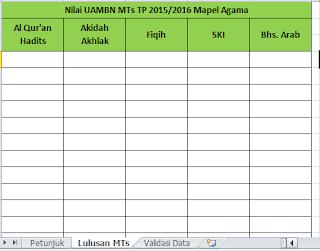 Formulir Pendataan Emis MTs TP 2016/2017 Terbaru - Tambahan Kolom Nilai UAMBN