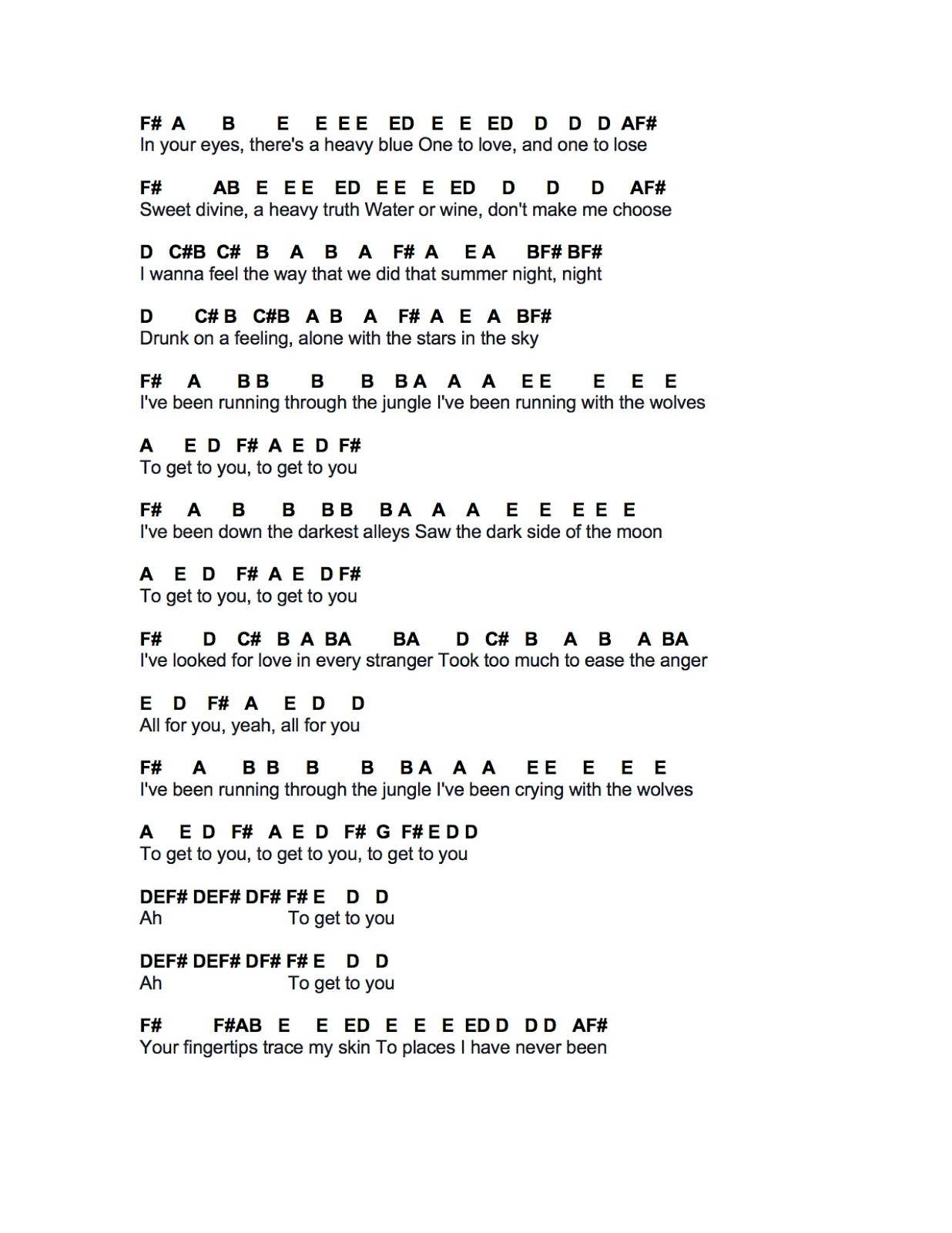 Flute sheet music wolves hexwebz Choice Image