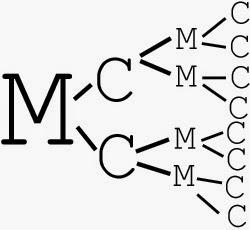 "Dave Giles on ""MCMC for Econometrics Students"""