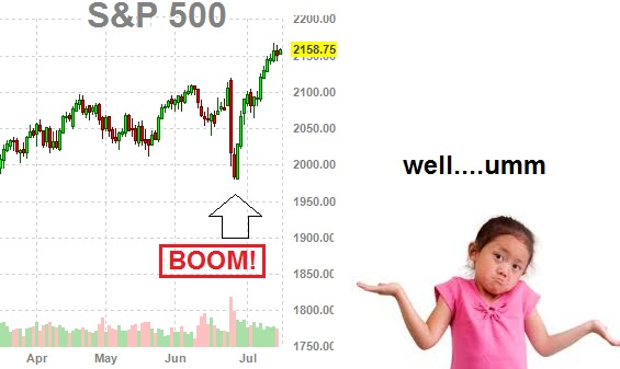 Don't believe the S&P rally hype