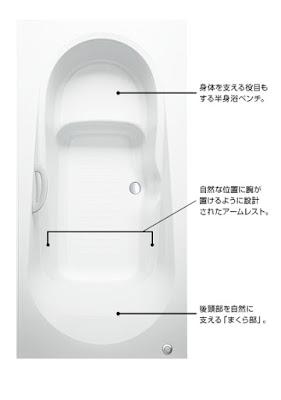 アライズ エコベンチ浴槽