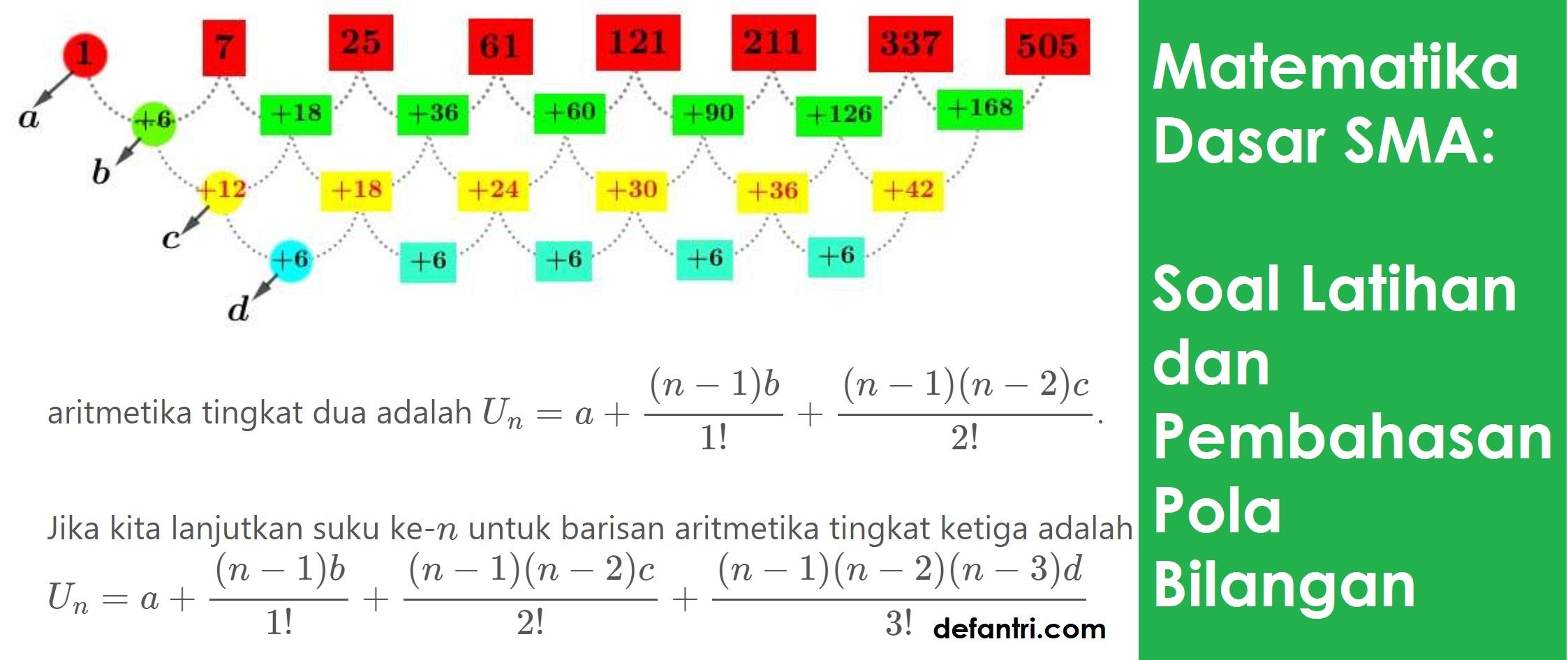 Matematika Dasar SMA: Soal Latihan dan Pembahasan Pola Bilangan
