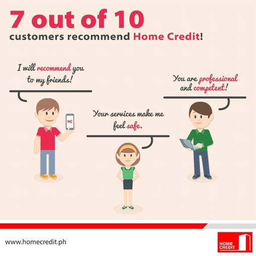 7 Out Of 10 Customers Highly Recommend Home Credit