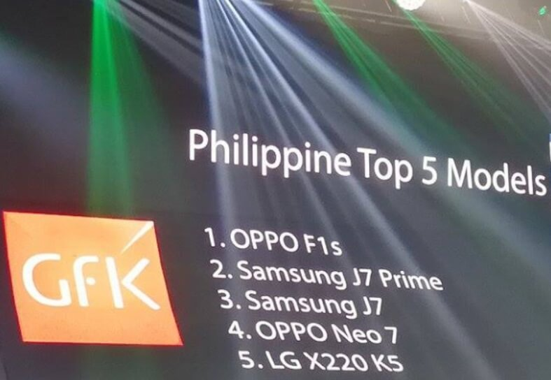 OPPO F1s is 2016 Best Selling Smartphone in the Philippines