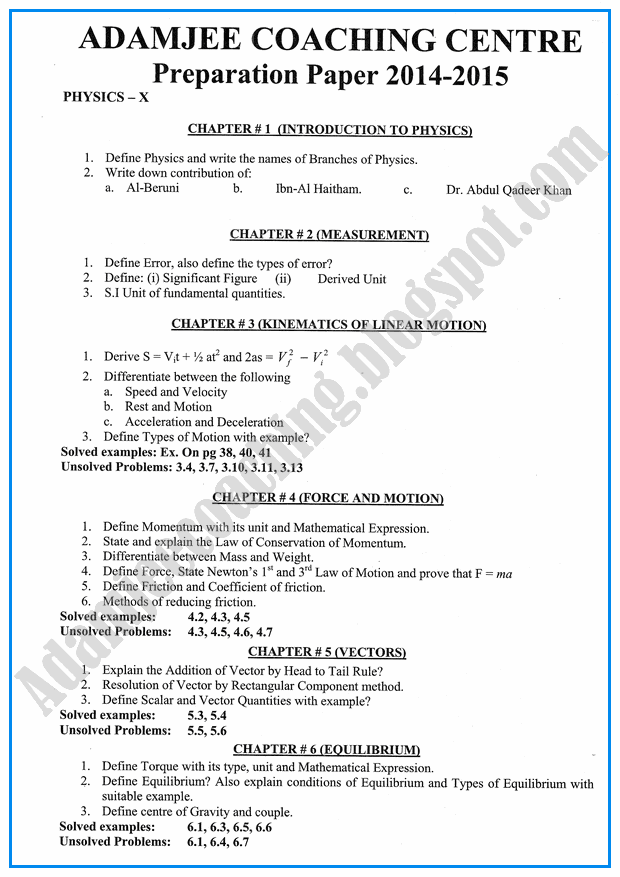 10th class english essays notes 2015 - BA BSc English Guess Paper