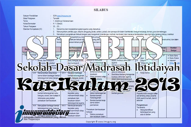 Silabus Tematik SD Kelas 3 Kurikulum 2013