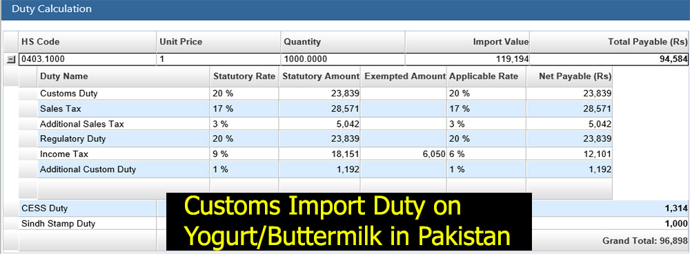 Customs-Import-Duty-on-Yogurt-Buttermilk-in-Pakistan