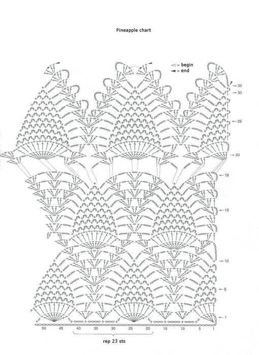 patron-piñas-crochet