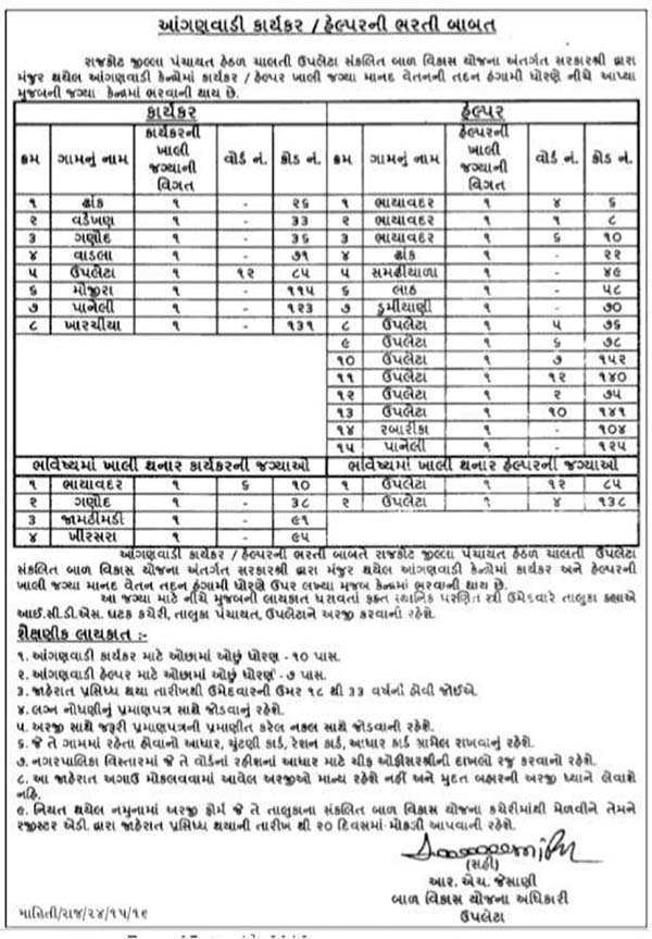 ICDS Upleta Recruitment 2016
