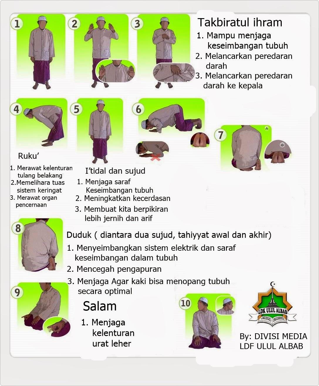 Waktu Pelaksanaan Shalat Idul Adha: Be Muslim & Muslimah Scientists^_^