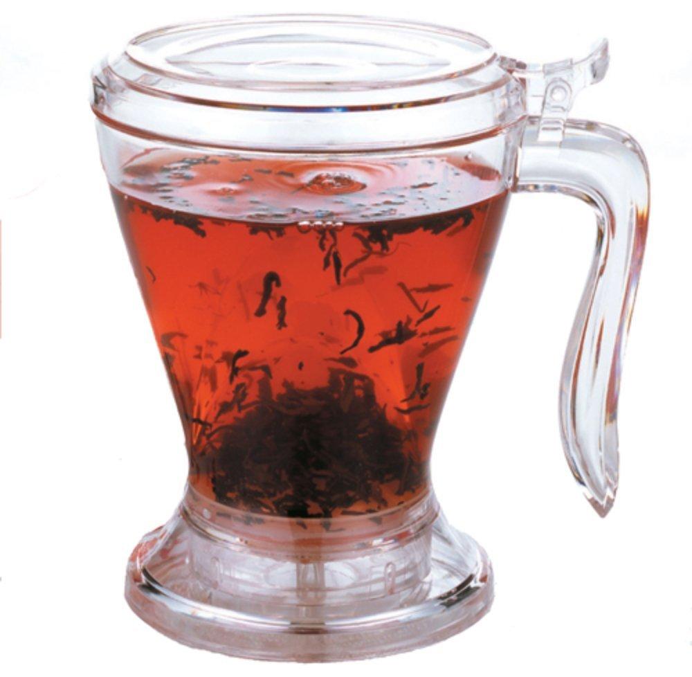 tea dash diet collection. Black Bedroom Furniture Sets. Home Design Ideas