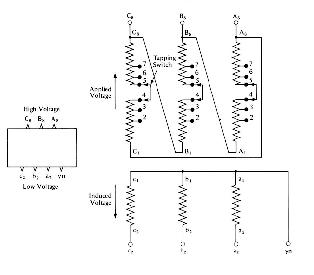 Zero sequence blocking transformer using three single phase