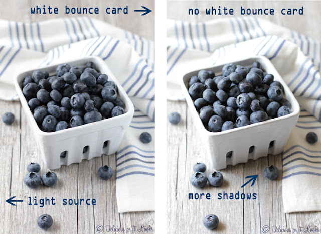 Food Photography: The Effects of a White Bounce Card
