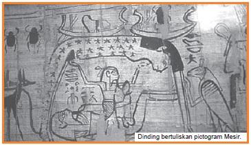 Pembabakan Kehidupan Manusia Zaman Prasejarah / Praaksara