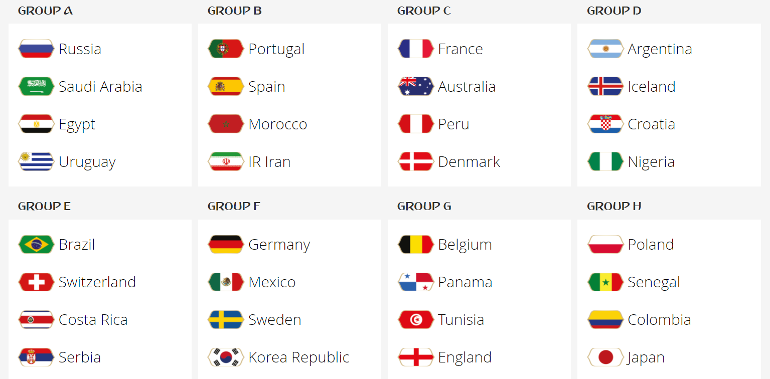 WC2018_Groups.PNG