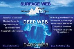 Pengertian Dark Web Serta Cara Mengaksesnya