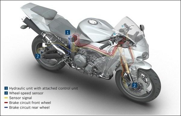 The Bike Advice: Working of Antilock Braking System (ABS)