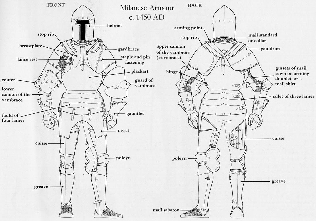 Harness For Men