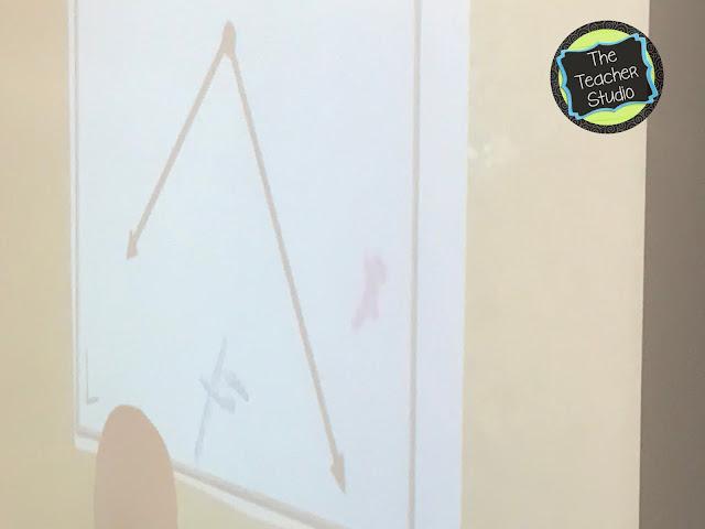 angle lesson ideas
