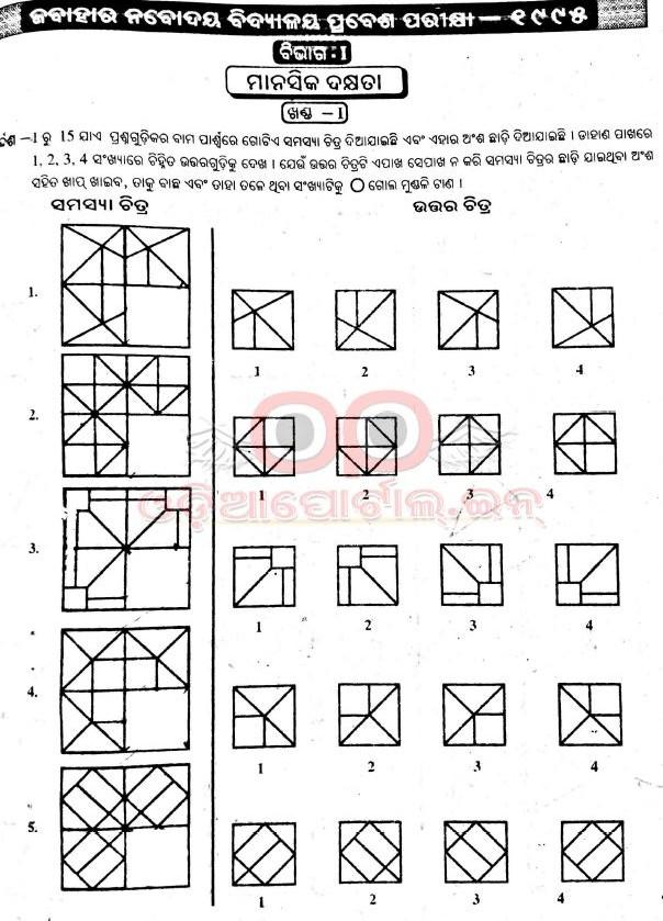 Odisha Navodaya Selection Test (JNVST) - 1995 Question Paper (ODIA) PDF