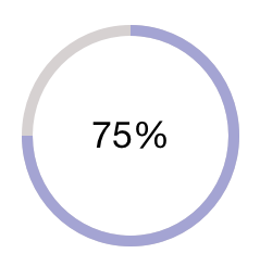 ios circular progress bar