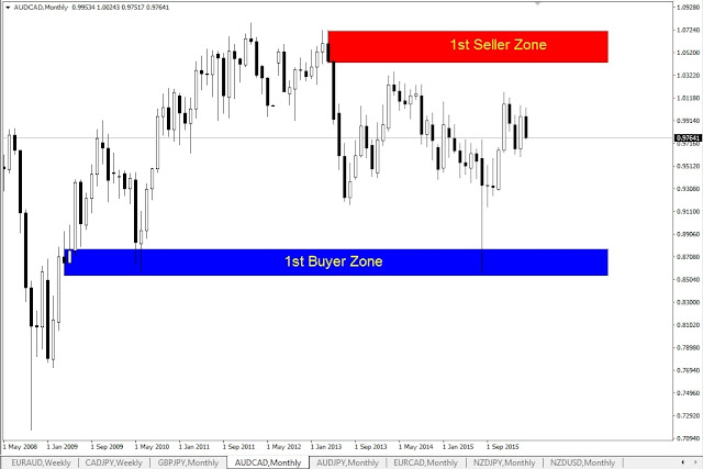Forex time zone converter