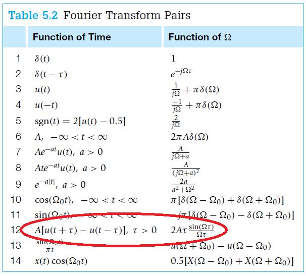 Fourier Serileri Epub