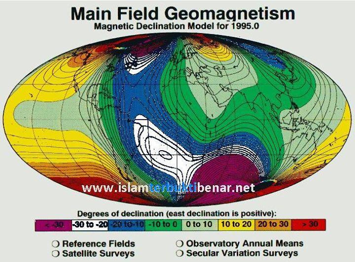 Inilah 5 Bukti Kabah Sebagai Pusat Bumi