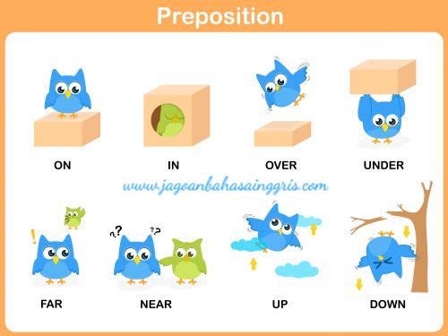 Materi dan Soal Bahasa Inggris Preposition Kelas 7 SMP