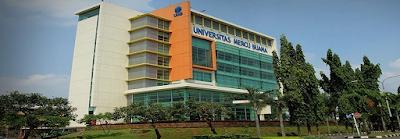7 Universitas Swasta Terbaik di Kota Jakarta