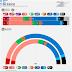 GREECE <br/>University of Macedonia poll   October 2017