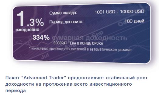 Инвестиционные планы Cryptonet 3