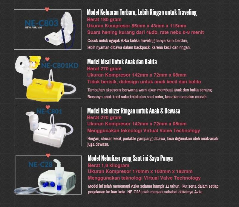 model omron nebulizer untuk terapi pernapasan
