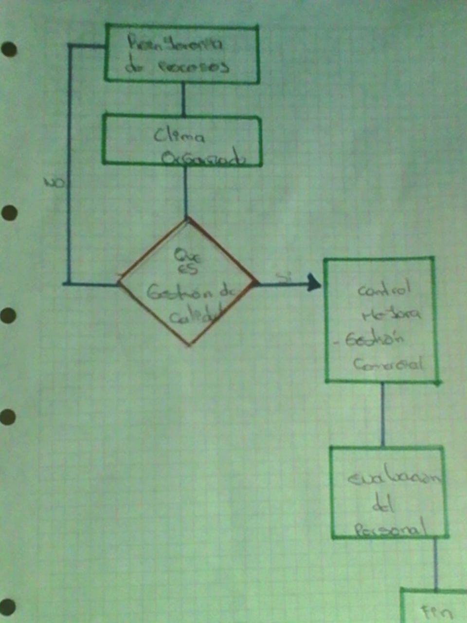 Descripcion de hotel sopas de letras mapa de proceso y diagrama de diagrama de flujo ccuart Gallery