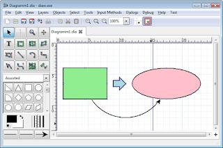 Comment créer des diagrammes et des graphiques pour vos démonstrations ?