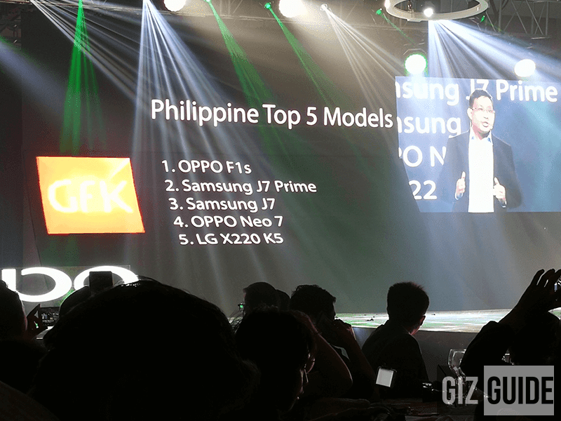 GFK: OPPO F1s Is The Best Selling Smartphone In PH Last 2016