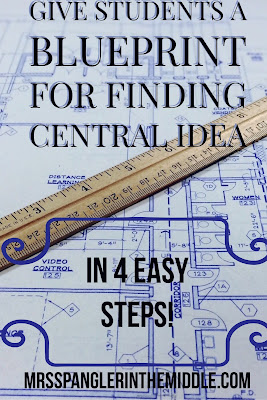 Show Students How to Apply Learning With A Blueprint To Find Central Idea!
