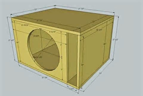 Ported  adalah box yang mempunyai sekurang-kurangnya satu lubang/port. Prinsip kerjanya dengan memakai backwave lewat setting port supaya bisa sama-sama memperkuat dengan frontwave, hingga membuahkan gempuran suara bass yang lebih kuat serta mantap.