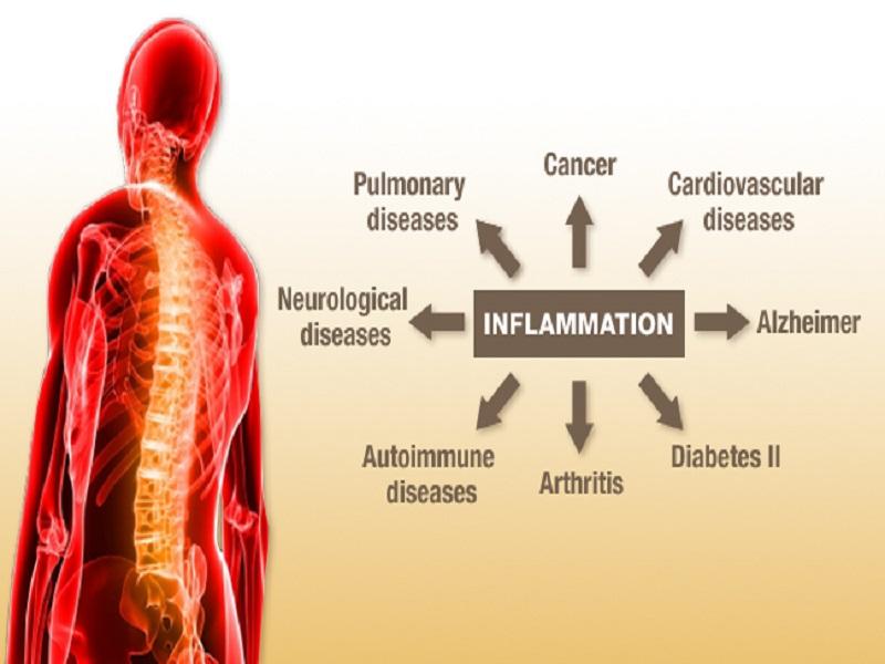 7 maneiras de reduzir a inflamação no corpo rapidamente