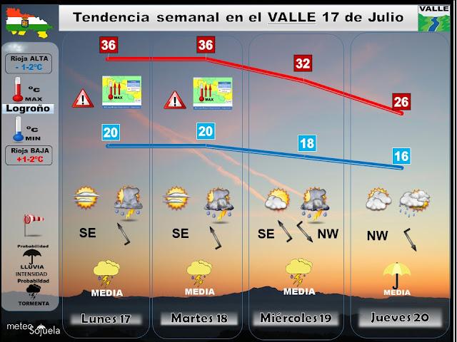 josecalvo, meteosojuela, tiempo, meteo,prediccion, larioja