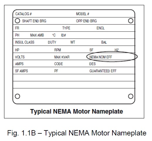 74366 Ten Simple Electrical Circuits Discussed further How To Select Frequency Inverter 328804 furthermore En also 41740 Classification Of Electrical Motors additionally Principle Of Operation. on single phase induction motors electric motor